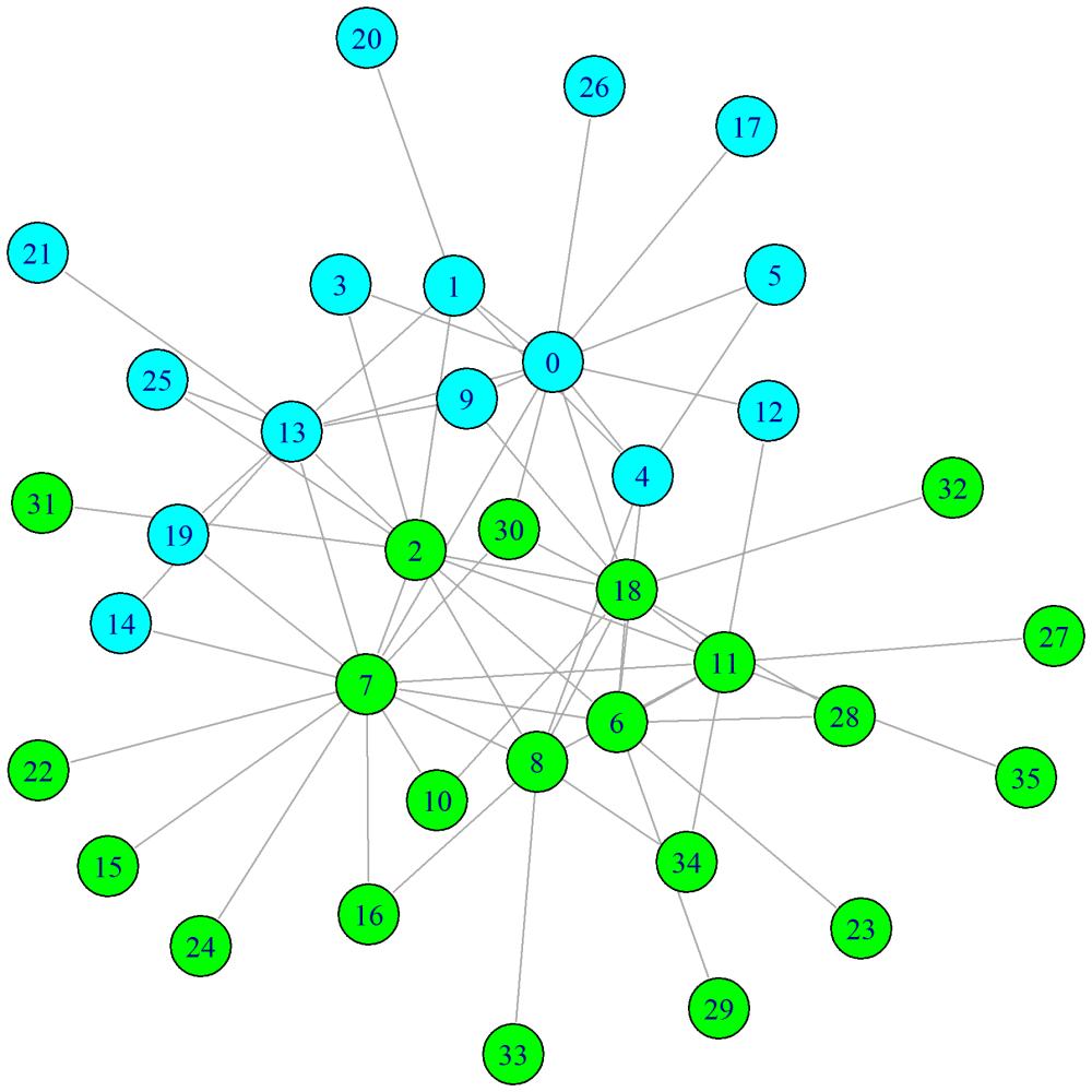 Beisner et al, 2011